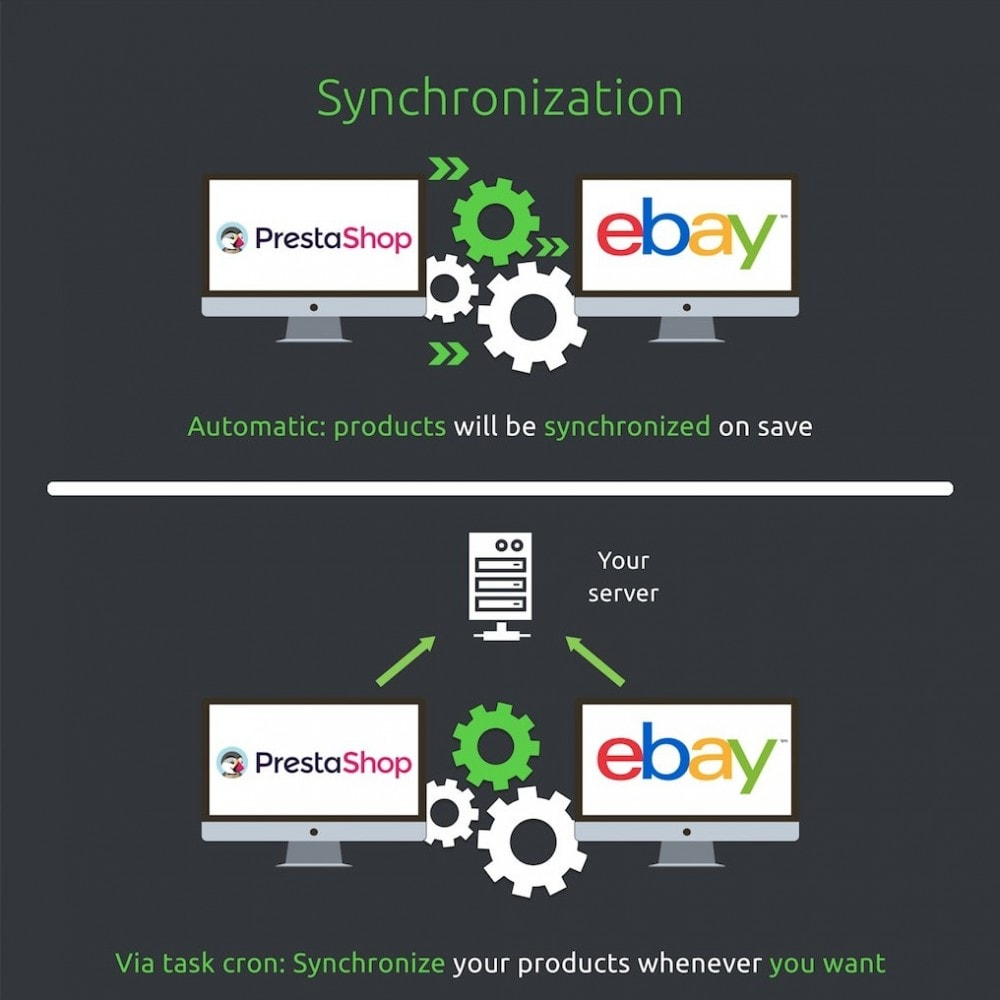 module - Торговая площадка - Ebay 2.0 Marketplace - 4