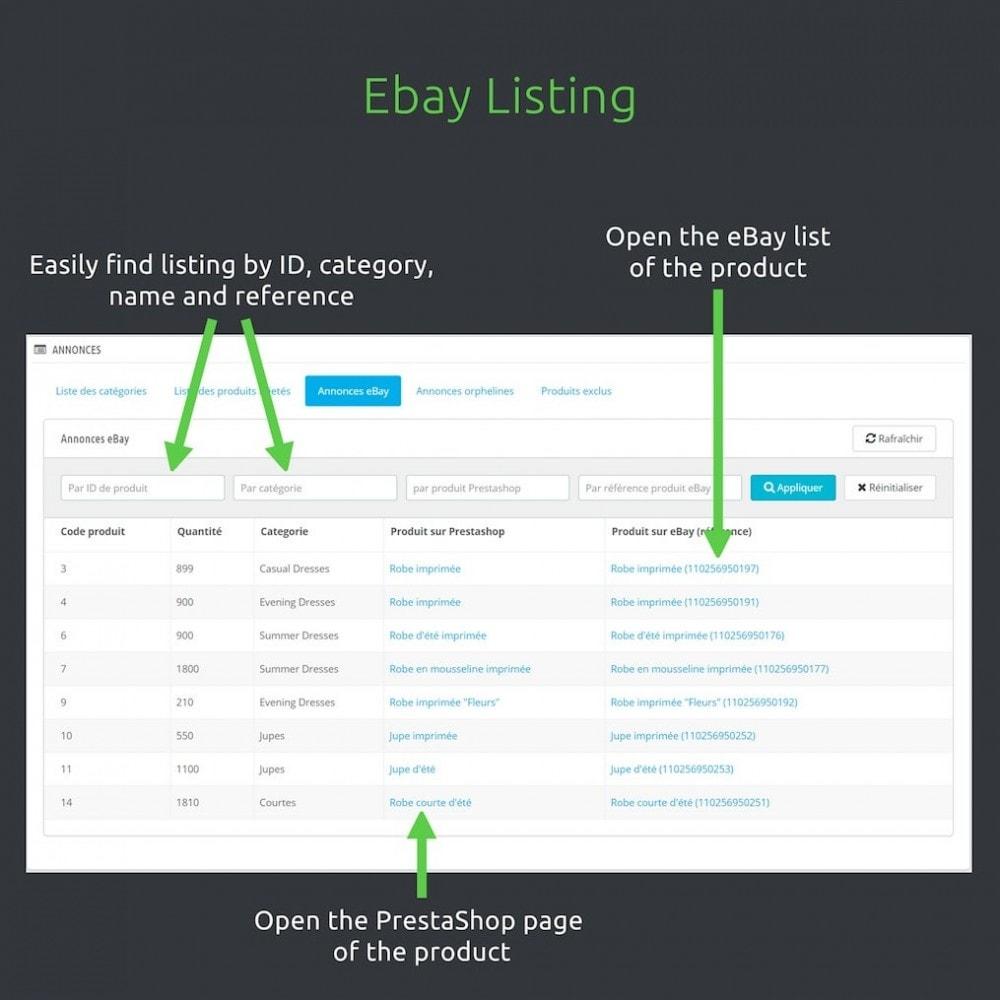 Groß Ebay Vorlagenliste Fotos - Beispiel Anschreiben für Lebenslauf ...