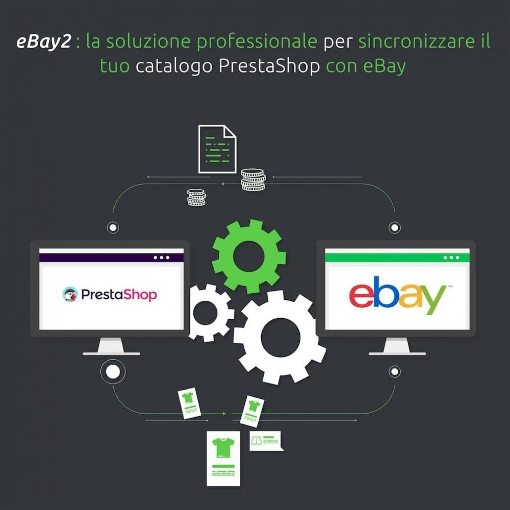 module - Marketplace - Ebay 2.0 Marketplace - 3