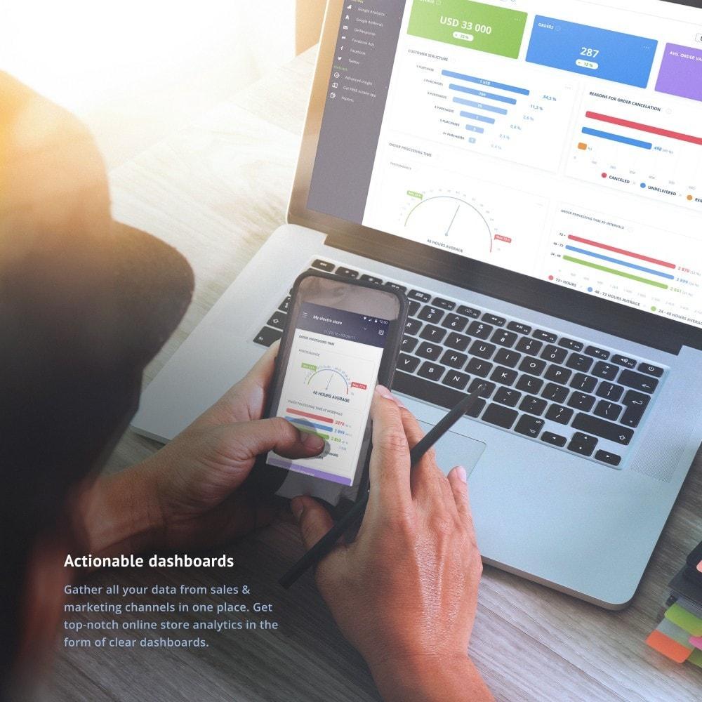 module - Analyses & Statistieken - All-In-One Dashboard - 2