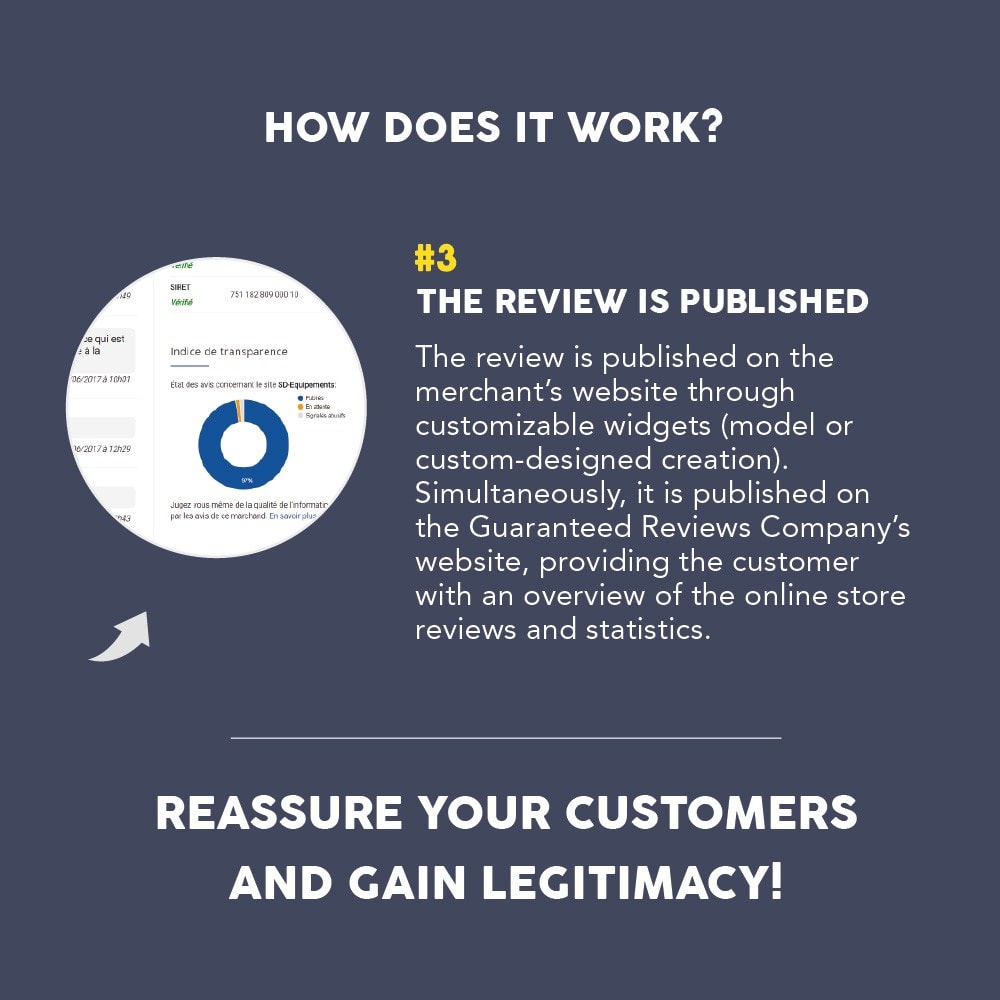 module - Recensioni clienti - Guaranteed Reviews Company, shop and product ratings - 4
