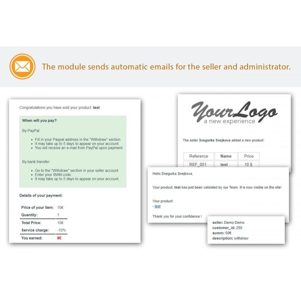 module - Создания торговой площадки - Simple marketplace - 19